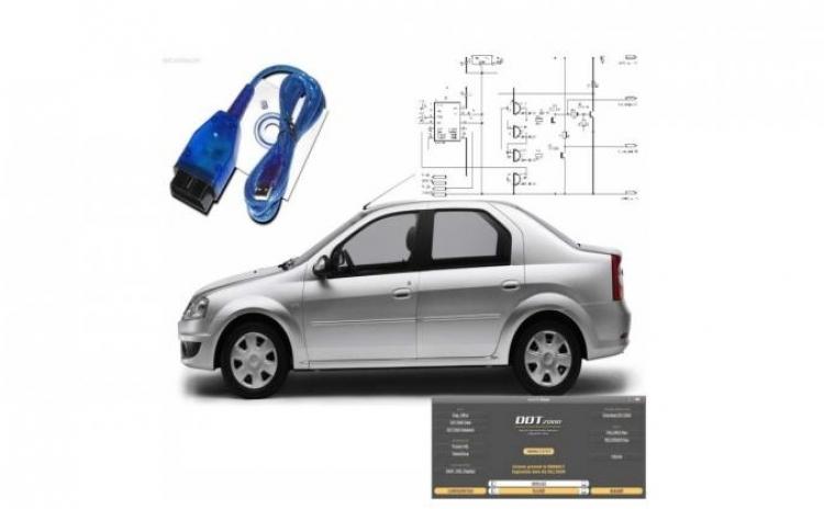 Interfata diagnoza grupul Dacia-Renault