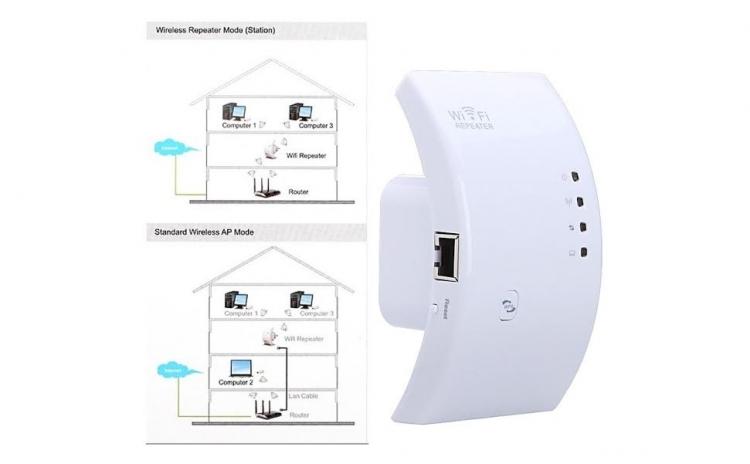 Amplificator Retea Semnal Wireless - Repeater Wifi, La Doar 99 Ron De La 199 Ron. Vezi Video