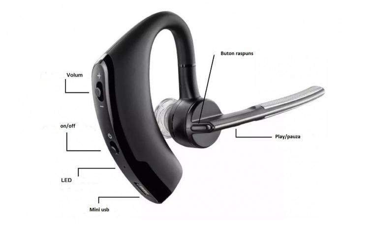 Casca profesionala Bluetooth, Handsfree