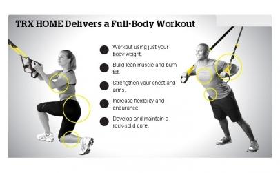 Benzi pentru fitness TRX Home Kit