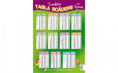 Tabla Scaderii - Plansa A4