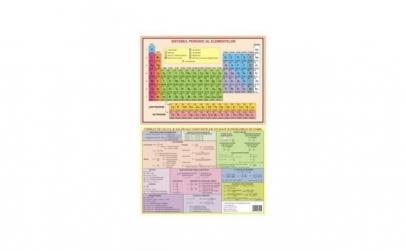 Plansa A4 Fata verso- Sistemul periodic