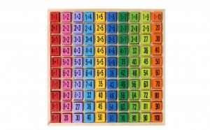 Joc - Tabla WD5505