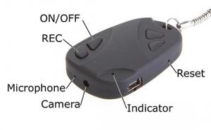 Camera Breloc