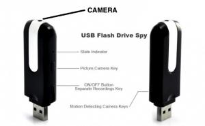 Stick camera spion