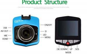Camera video MASINA FULL HD, la 178 RON in loc de 400 RON