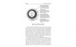 Revolutia in marketing. O abordare radicala pentru o afacere de succes -  Paul R. Gamble  Alan  Tapp  Anthony  Marsella  Merlin  Stone