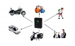 Dispozitiv de urmarire Gps Cartela Sim Mini A8, la doar 189 RON in loc de 378 RON