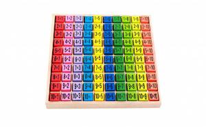 Joc matematic Tabla Inmultirii din lemn