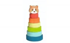Piramida tip