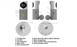 Baby Monitor Video D1w Camera Wireless, IP, HD cu Microfon, NightVision, Slot MicroSD 32GB, FACTURA+GARANTIE la doar 236 RON