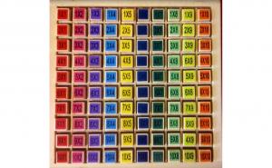Tabla inmultirii – tabel Montessori