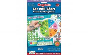 Set magnetic Mananca sanatos - Eat Well