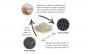 Covor pt colectarea granulelor de nisip