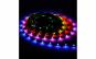 Banda Led cu lumina multicolora