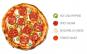 Pizza Diavola 24 cm (Cuptor cu Lemne –