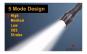Lanterna profesionala LED cu lupa si zoom, rezistenta la apa, lumina pana la 9KM